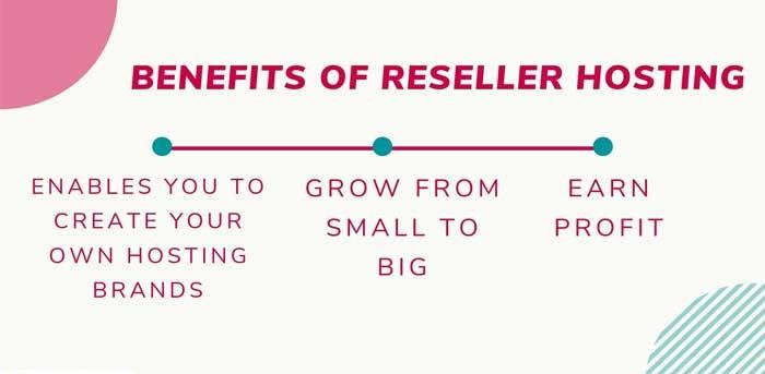 Advantages of Reseller Server Hosting